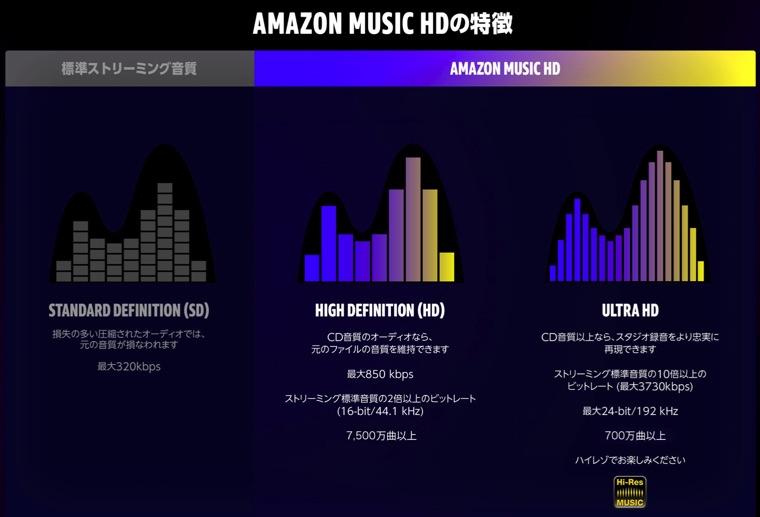 「Amazon Music Unlimited」の画像2